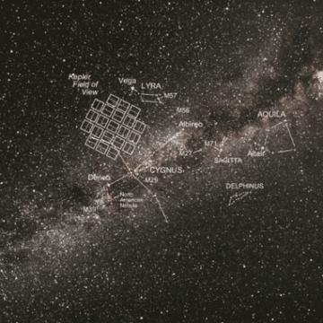 MilkyWay-Kepler